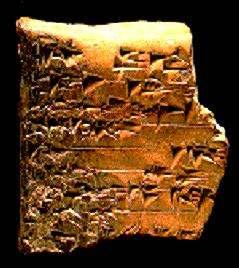Hatzor Archeology In Israel